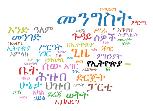 https://nlp.fi.muni.cz/projects/habit/screenshots/amharic_thes.png