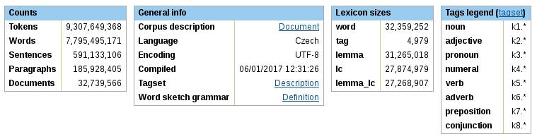 https://nlp.fi.muni.cz/projects/habit/screenshots/czech_info.png